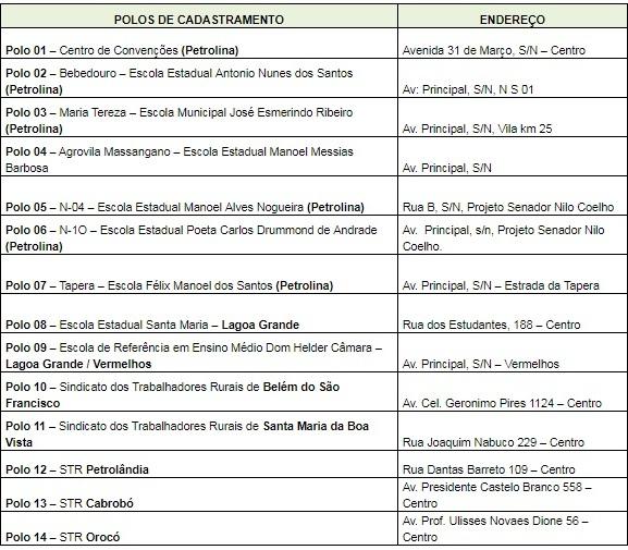 Tabela CHAPÉU DE PALHA FRUTA 2018